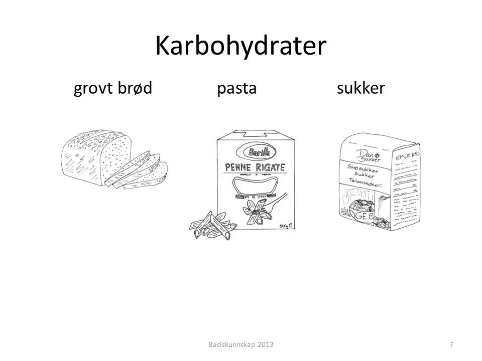 Karbohydrater grovt brød pasta sukker Basiskunnskap 2013