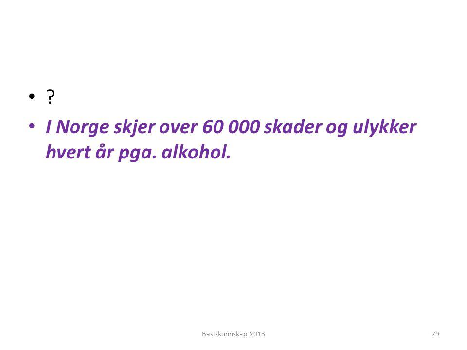 I Norge skjer over 60 000 skader og ulykker hvert år pga. alkohol.