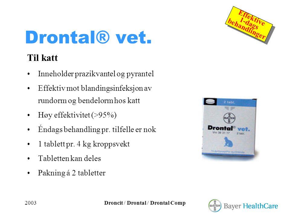 Drontal® vet. Til katt Inneholder prazikvantel og pyrantel