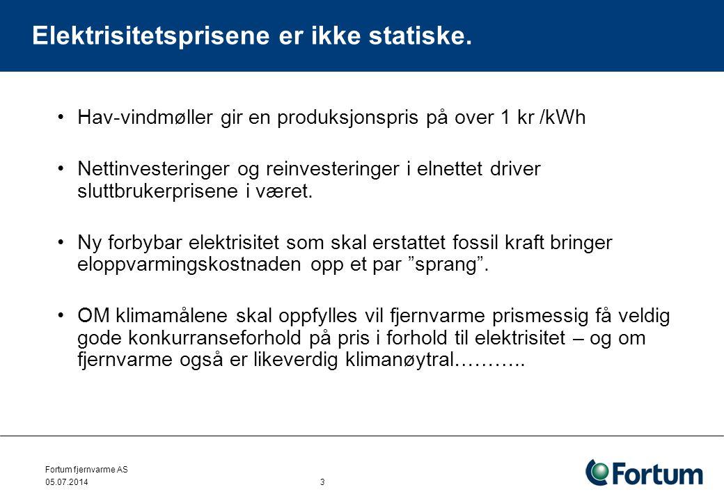 Elektrisitetsprisene er ikke statiske.