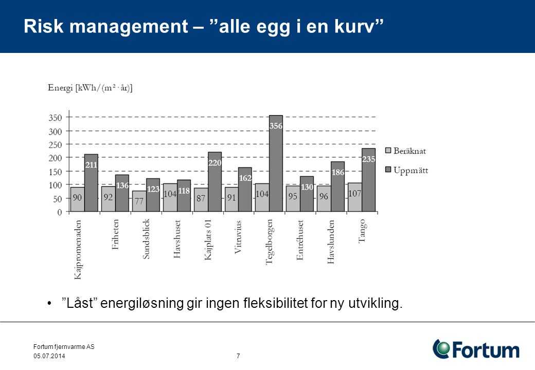 Risk management – alle egg i en kurv