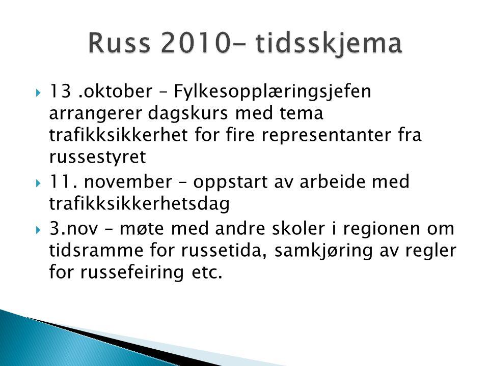 Russ 2010- tidsskjema 13 .oktober – Fylkesopplæringsjefen arrangerer dagskurs med tema trafikksikkerhet for fire representanter fra russestyret.