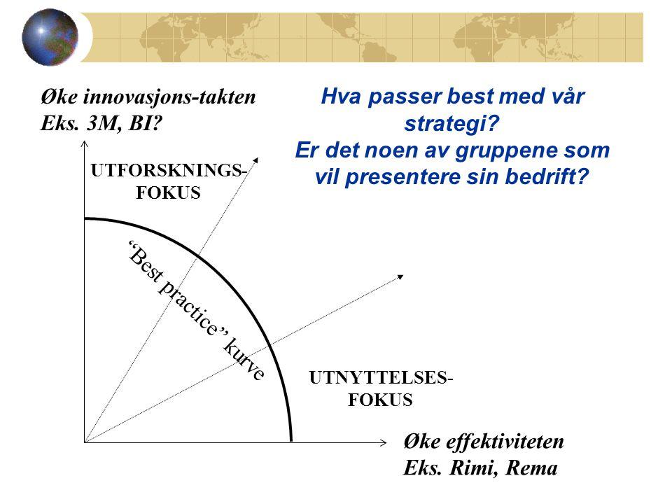 Øke innovasjons-takten Eks. 3M, BI Hva passer best med vår strategi