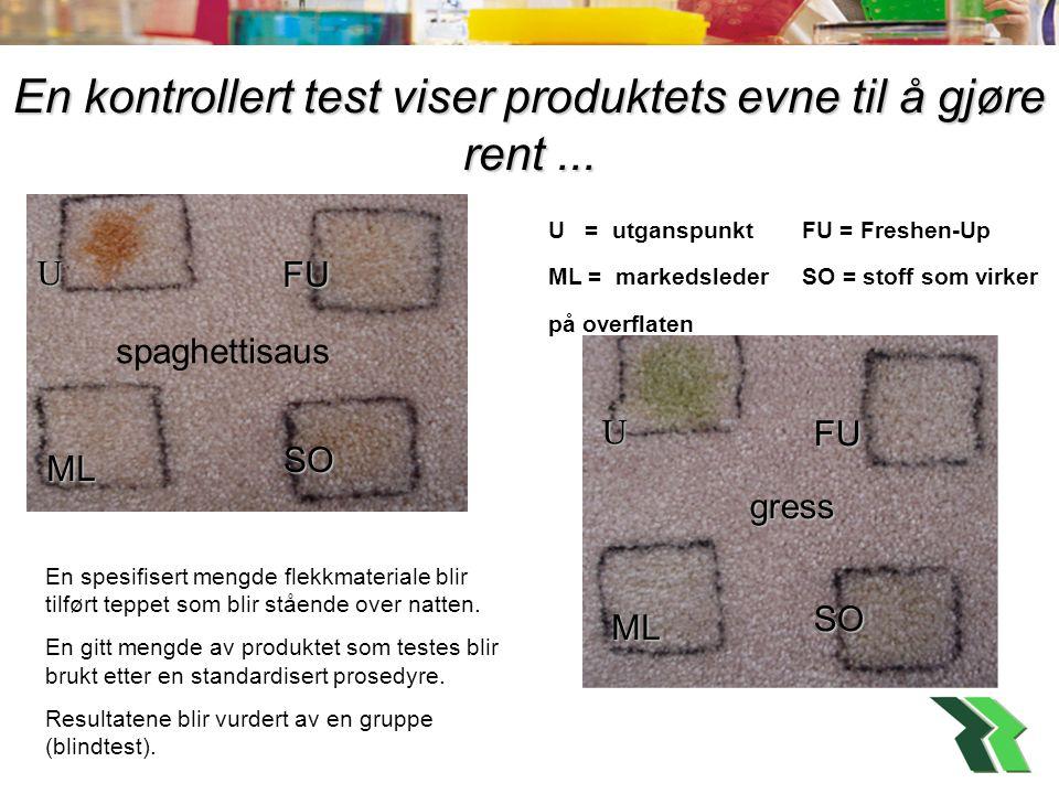 En kontrollert test viser produktets evne til å gjøre rent ...