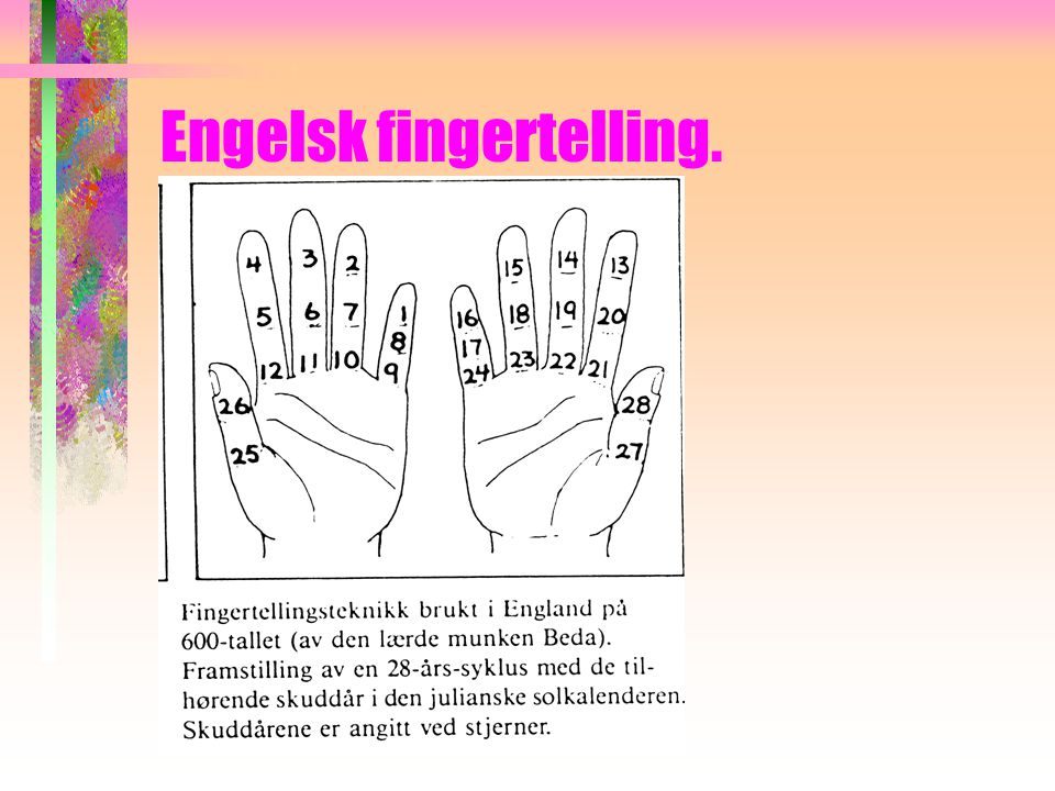 Engelsk fingertelling.