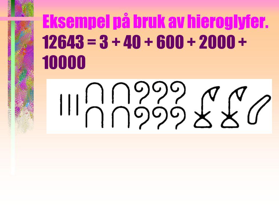 Eksempel på bruk av hieroglyfer. 12643 = 3 + 40 + 600 + 2000 + 10000