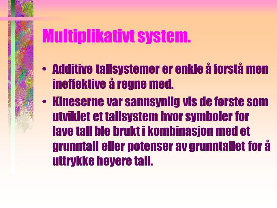 Multiplikativt system.