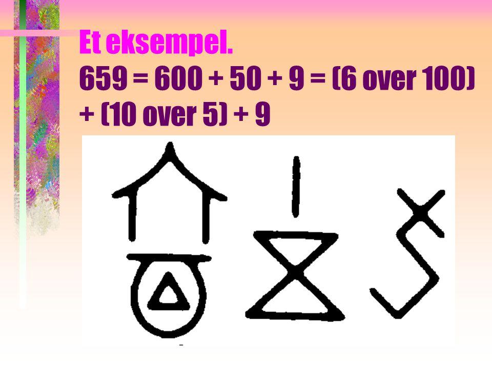 Et eksempel. 659 = 600 + 50 + 9 = (6 over 100) + (10 over 5) + 9
