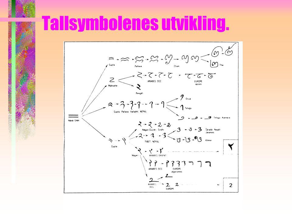 Tallsymbolenes utvikling.