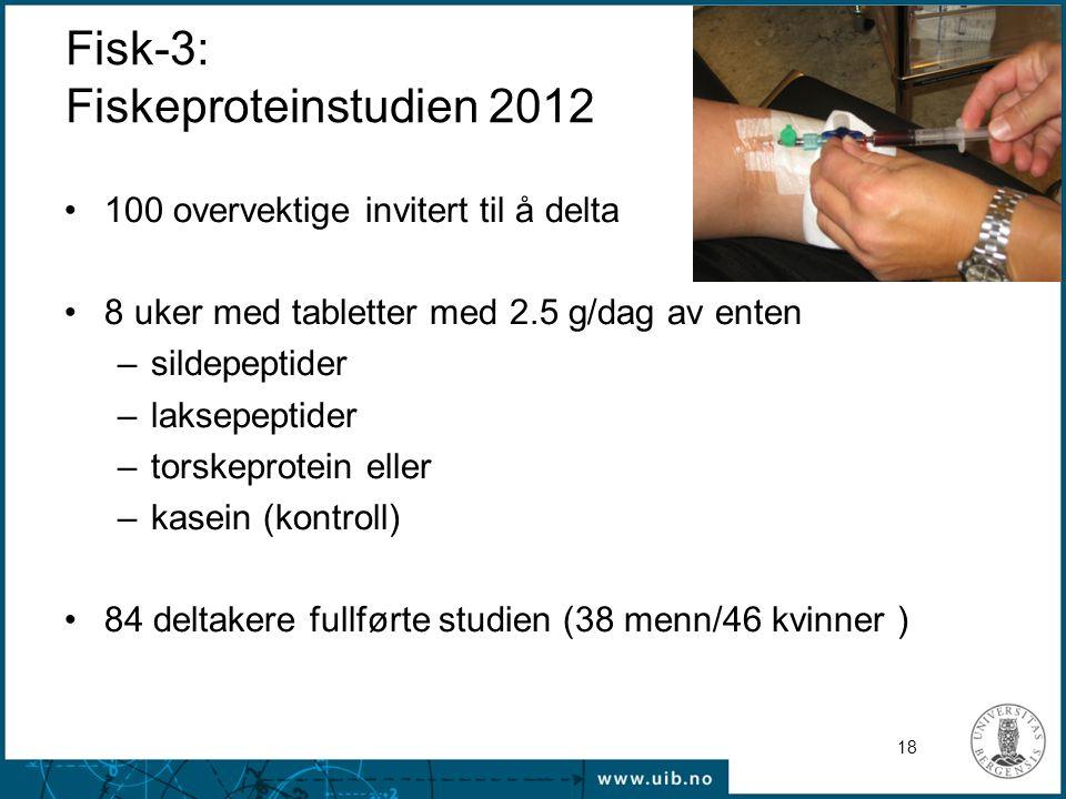 Fisk-3: Fiskeproteinstudien 2012