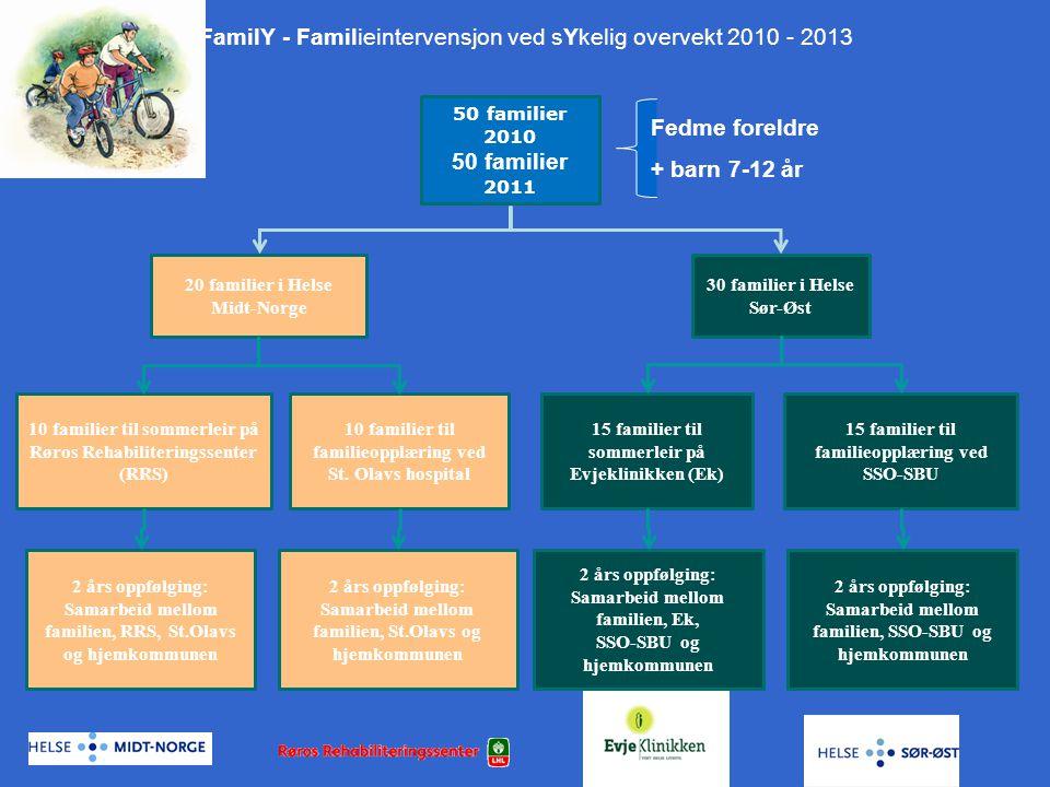 FamilY - Familieintervensjon ved sYkelig overvekt 2010 - 2013