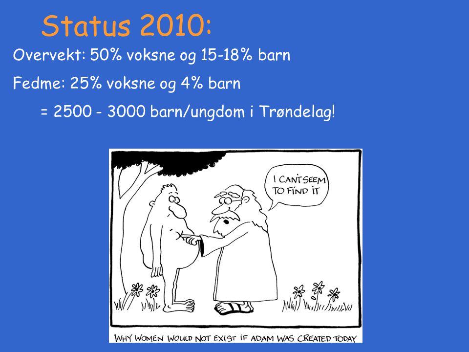 Status 2010: Overvekt: 50% voksne og 15-18% barn