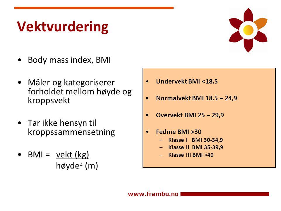 Vektvurdering Body mass index, BMI