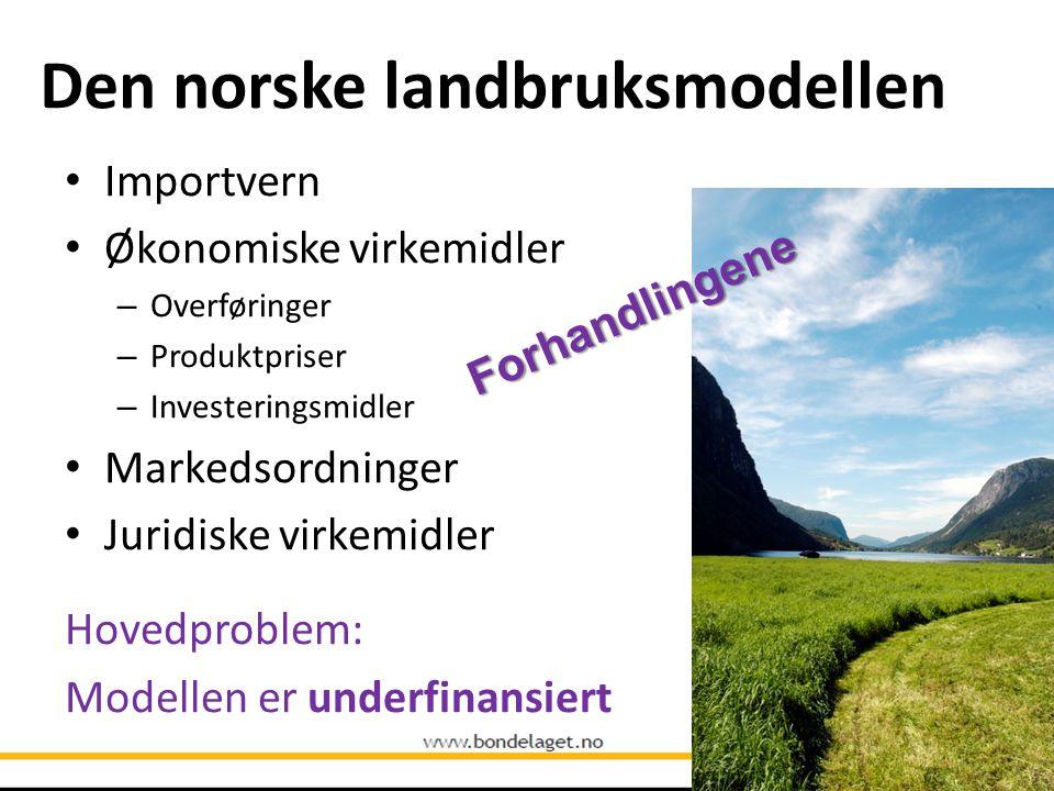 Den norske landbruksmodellen