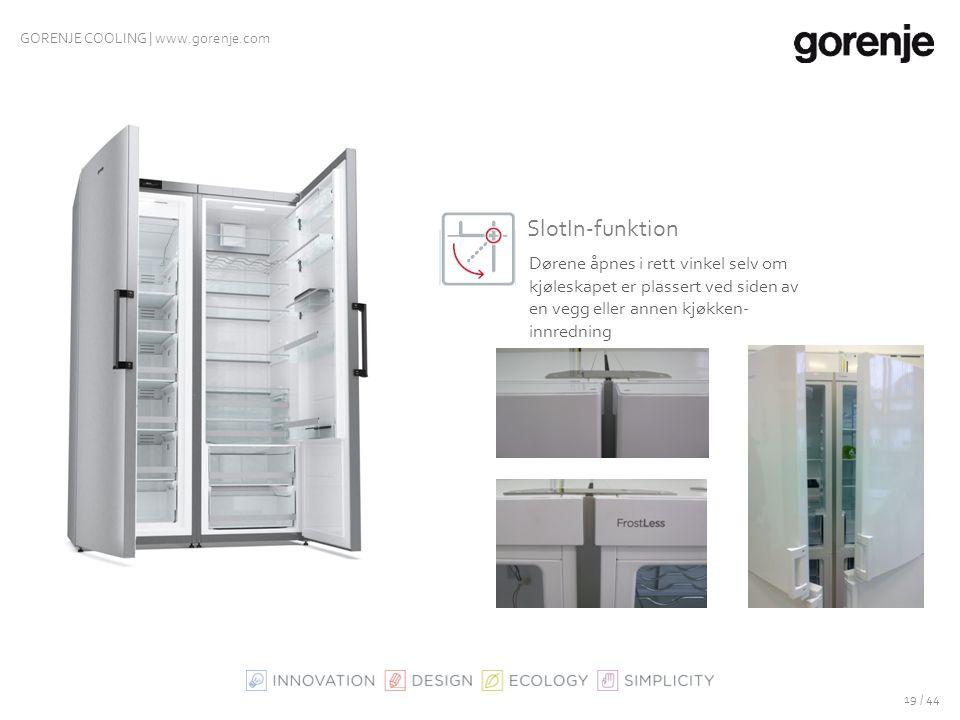 SlotIn-funktion Dørene åpnes i rett vinkel selv om