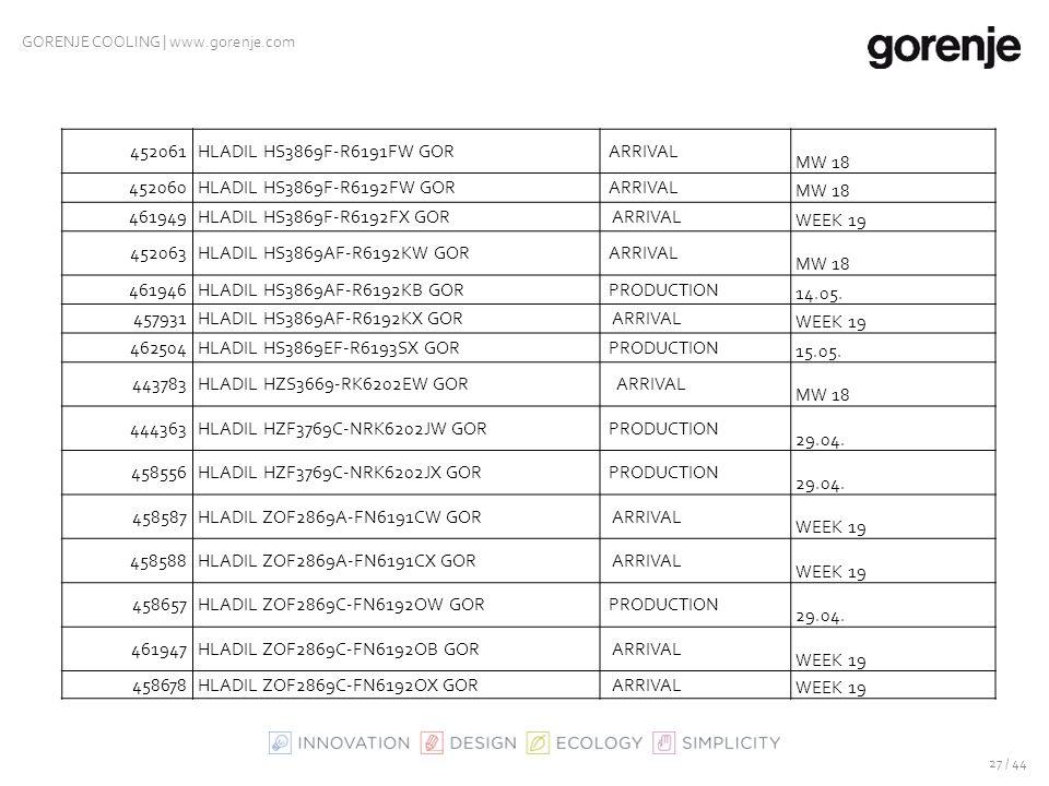 452061 HLADIL HS3869F-R6191FW GOR ARRIVAL MW 18 452060