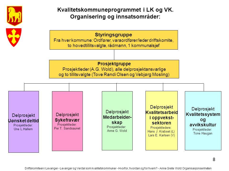 Kvalitetskommuneprogrammet i LK og VK. Organisering og innsatsområder: