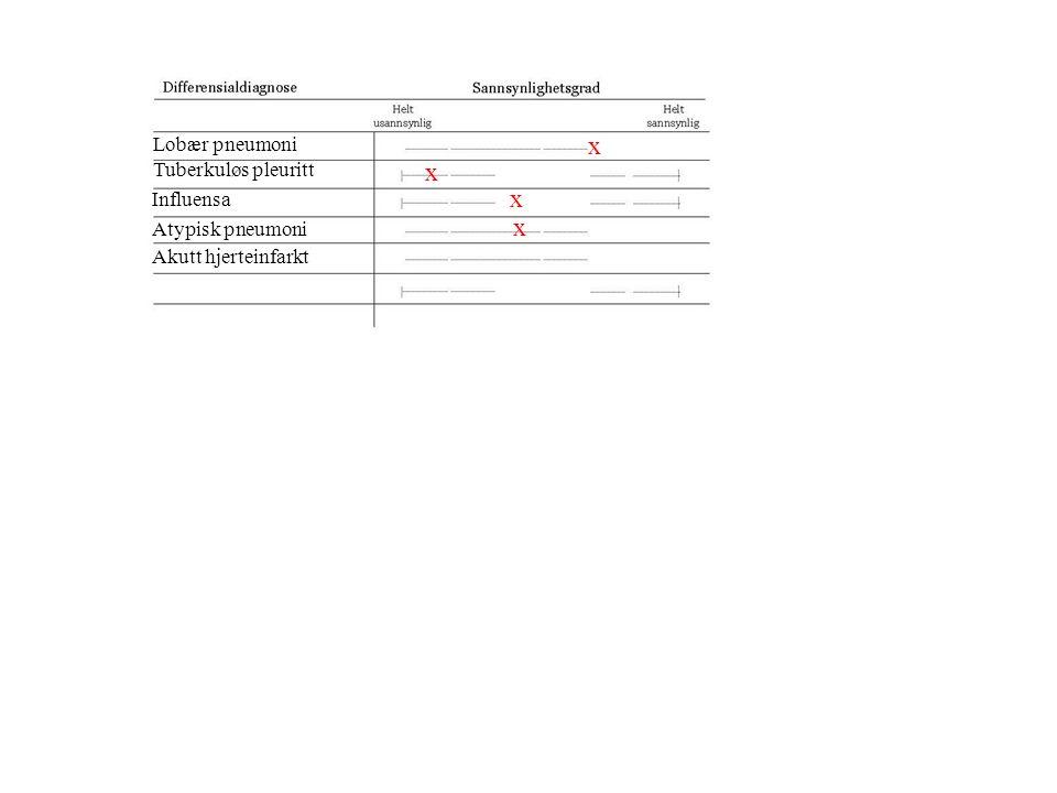 x x x x Lobær pneumoni Tuberkuløs pleuritt Influensa Atypisk pneumoni