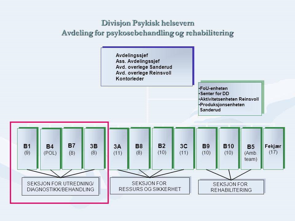 Divisjon Psykisk helsevern Avdeling for psykosebehandling og rehabilitering