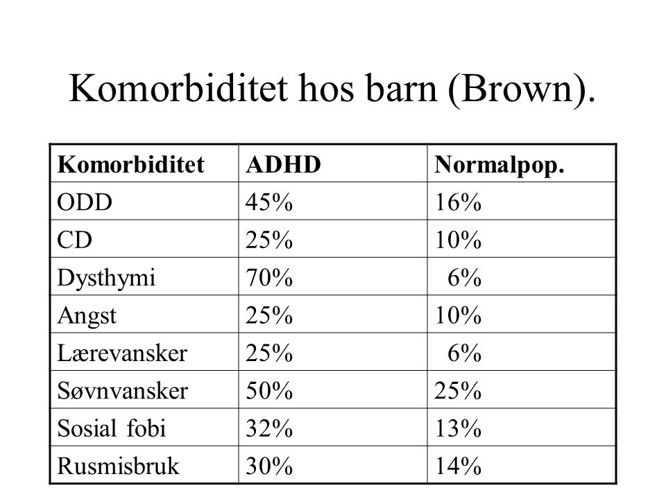 Komorbiditet hos barn (Brown).