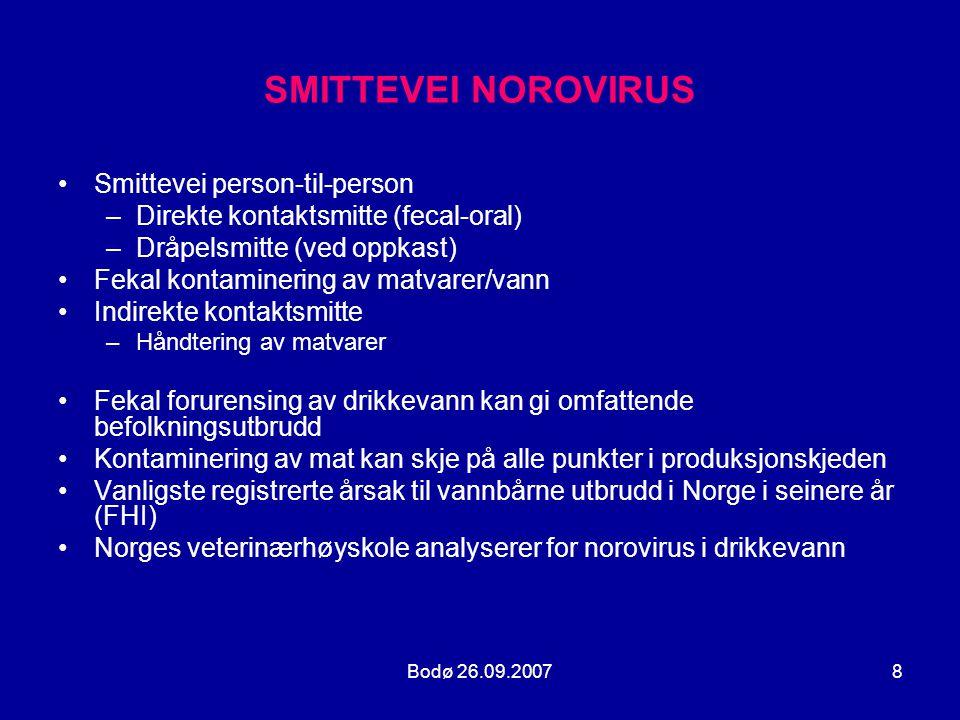 SMITTEVEI NOROVIRUS Smittevei person-til-person