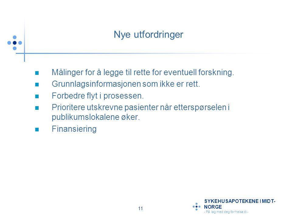 Sykehusapoteket i Trondheim