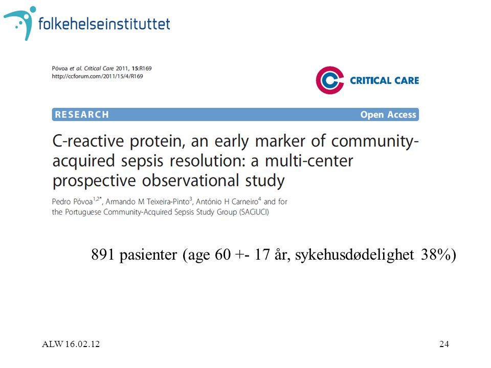 891 pasienter (age 60 +- 17 år, sykehusdødelighet 38%)