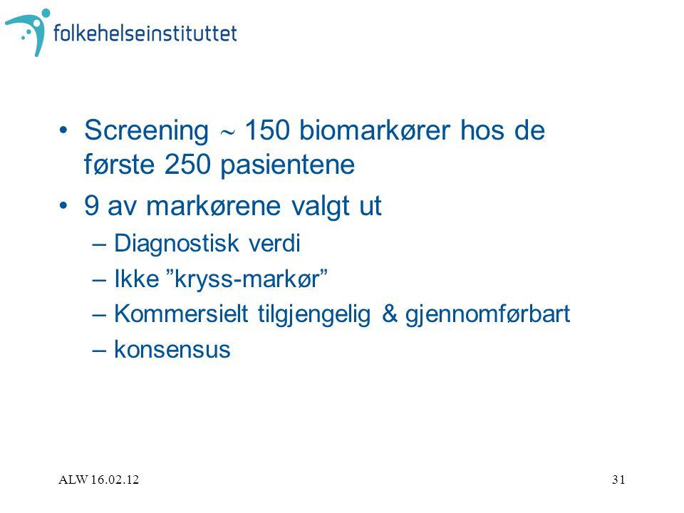 Screening  150 biomarkører hos de første 250 pasientene