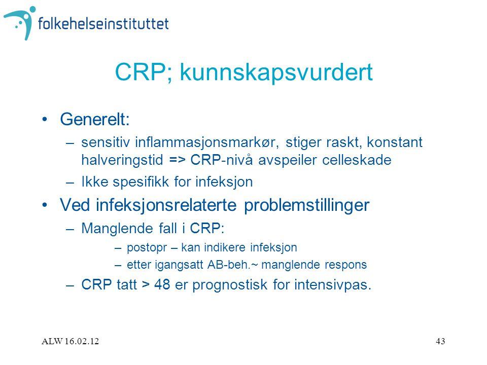 CRP; kunnskapsvurdert