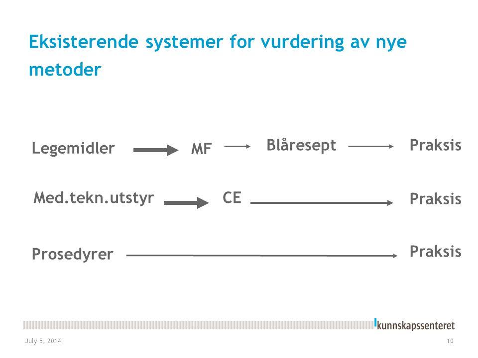 Eksisterende systemer for vurdering av nye metoder