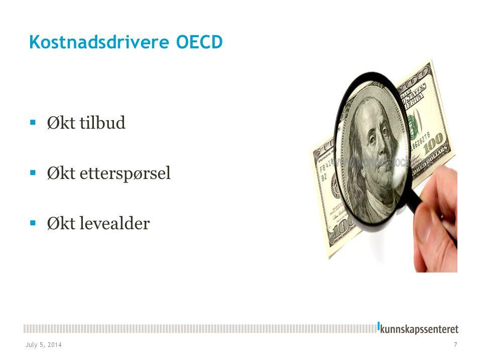 Kostnadsdrivere OECD Økt tilbud Økt etterspørsel Økt levealder