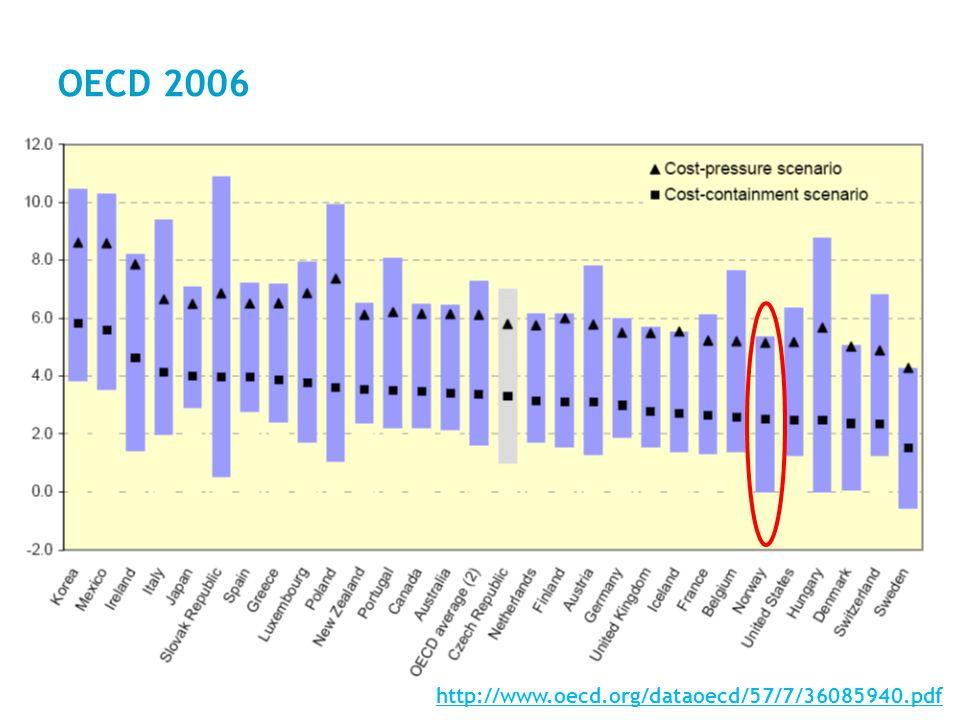 OECD 2006 April 4, 2017 http://www.oecd.org/dataoecd/57/7/36085940.pdf
