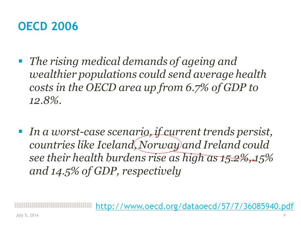 OECD 2006