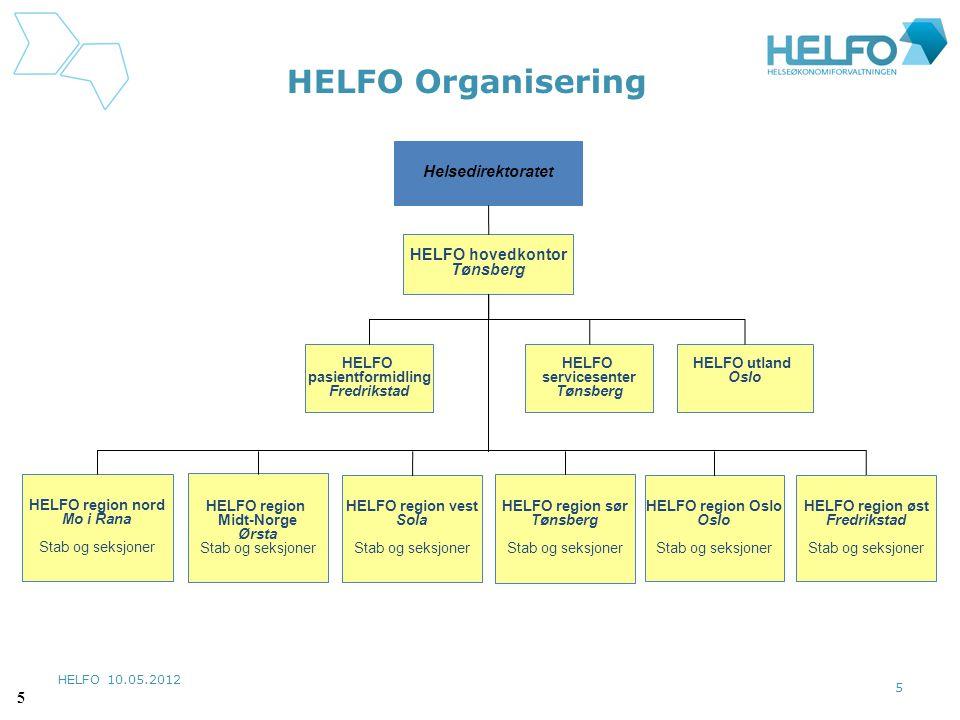 HELFO pasientformidling HELFO region Midt-Norge