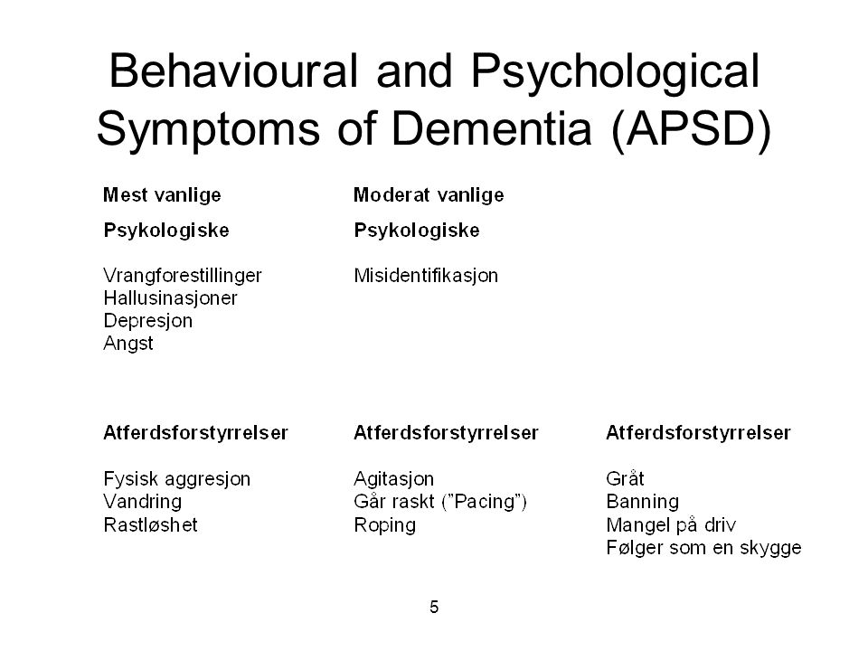Behavioural and Psychological Symptoms of Dementia (APSD)