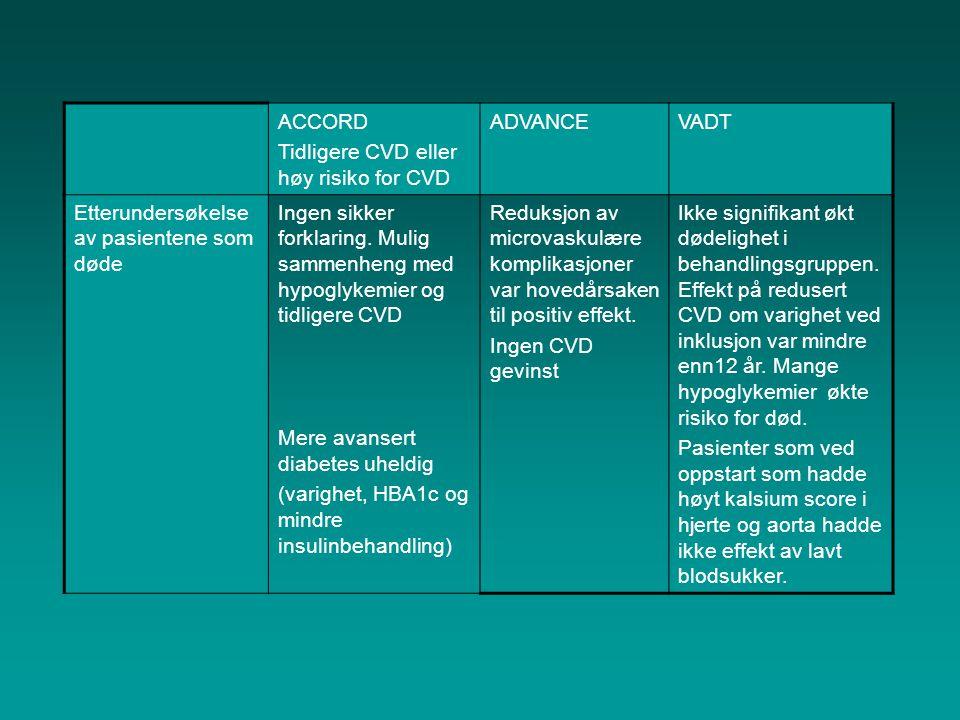 Tidligere CVD eller høy risiko for CVD ADVANCE VADT