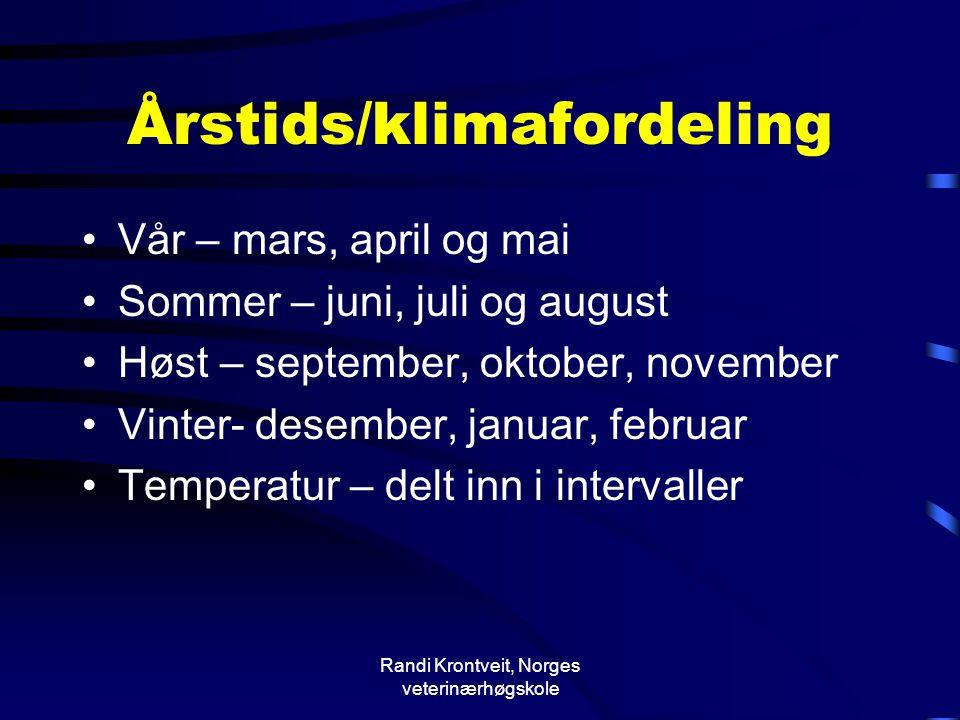 Årstids/klimafordeling