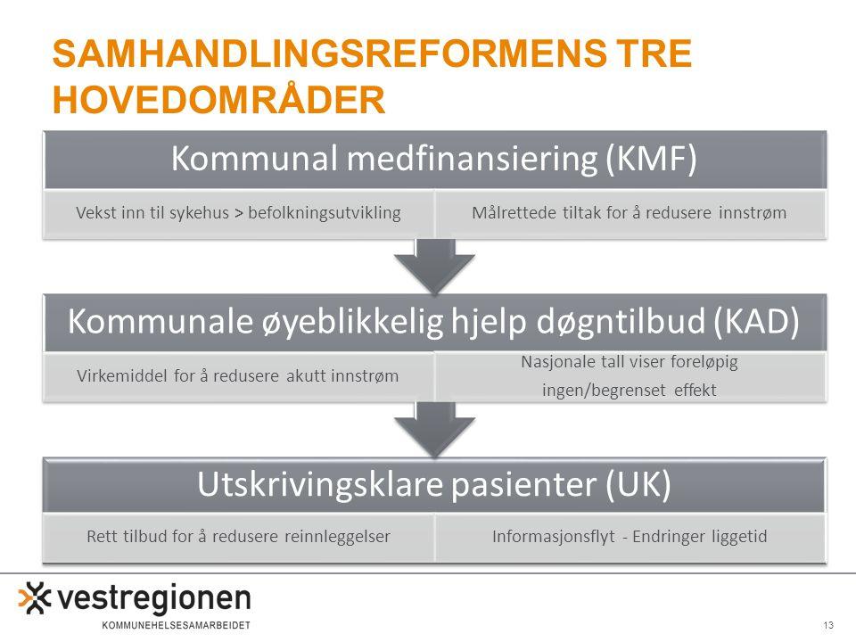 samhandlingsreformens tre hovedområder