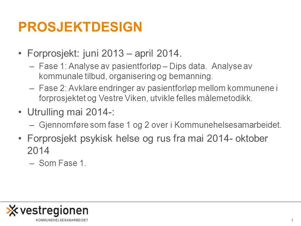 prosjektdesign Forprosjekt: juni 2013 – april 2014.