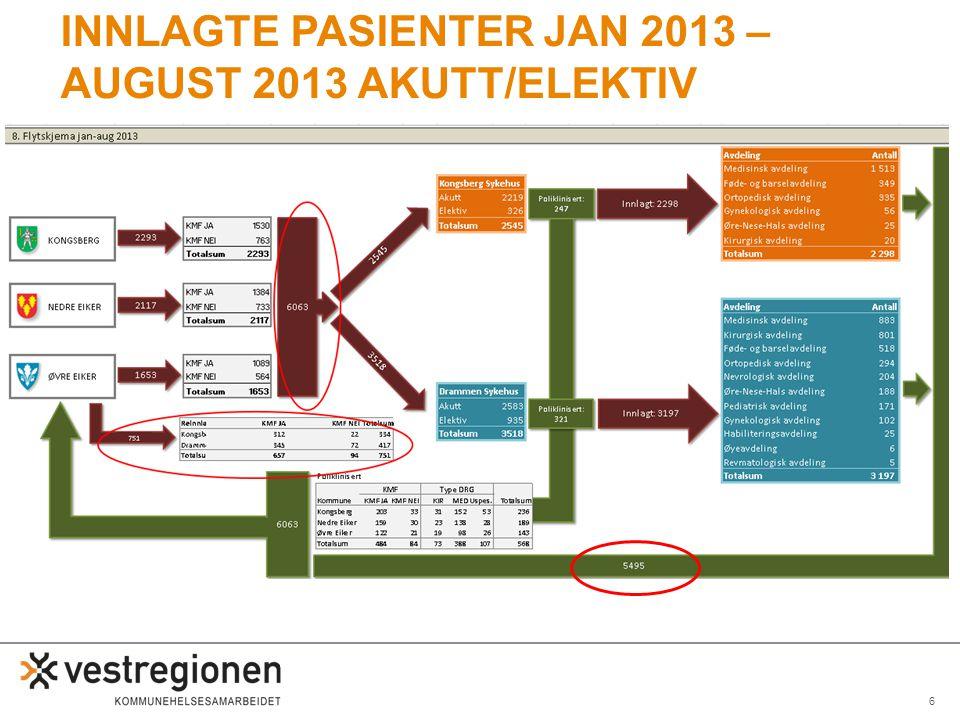 innlagte pasienter jan 2013 – august 2013 akutt/elektiv