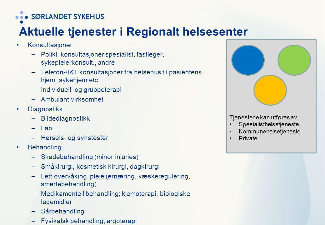 Aktuelle tjenester i Regionalt helsesenter