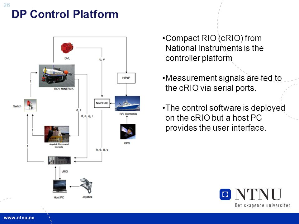 DP Control Platform Compact RIO (cRIO) from National Instruments is the controller platform.