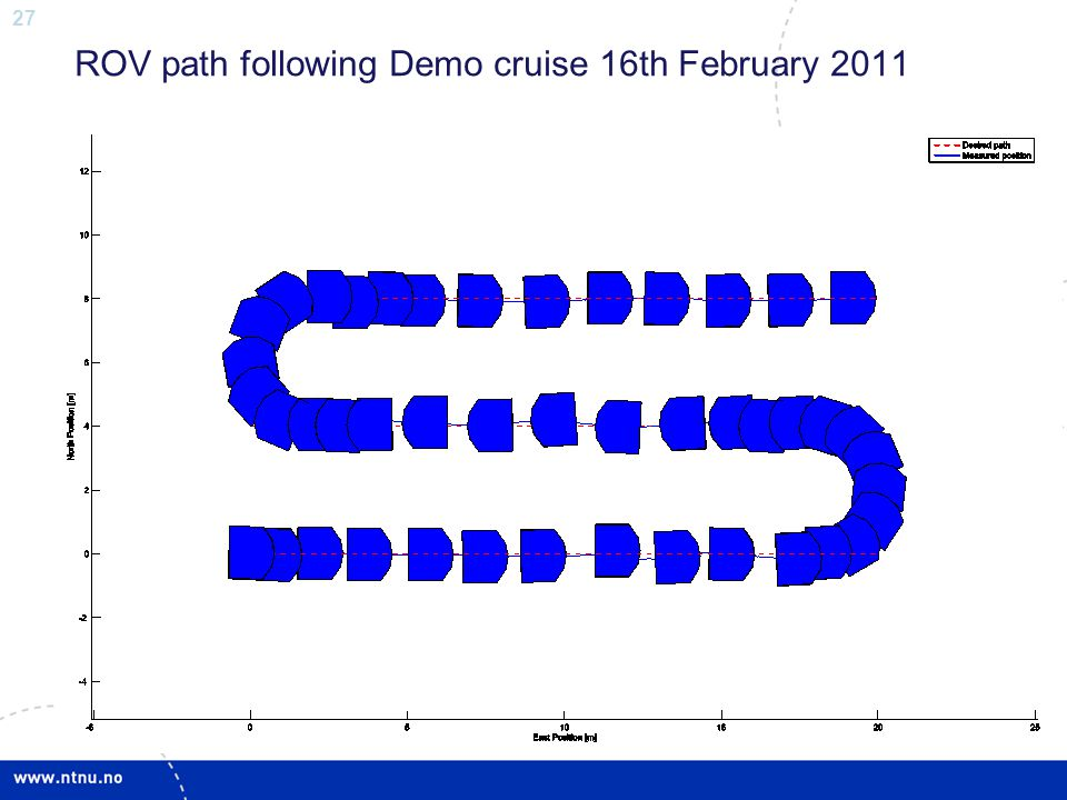 ROV path following Demo cruise 16th February 2011