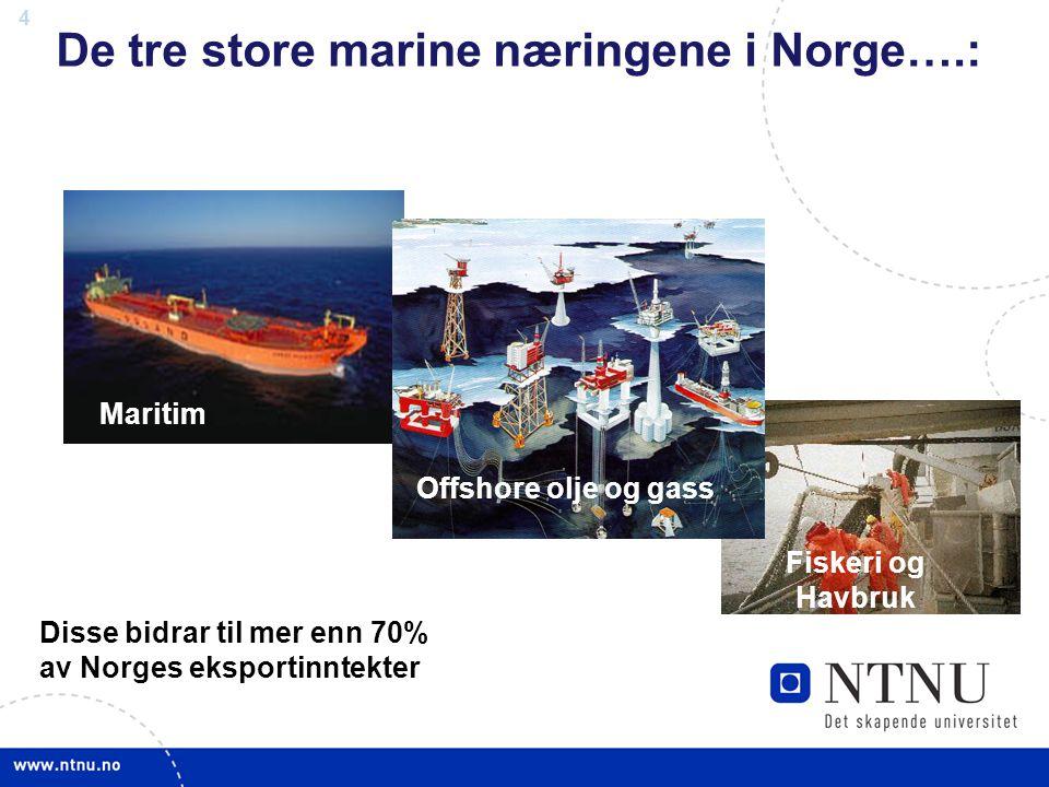 De tre store marine næringene i Norge….: