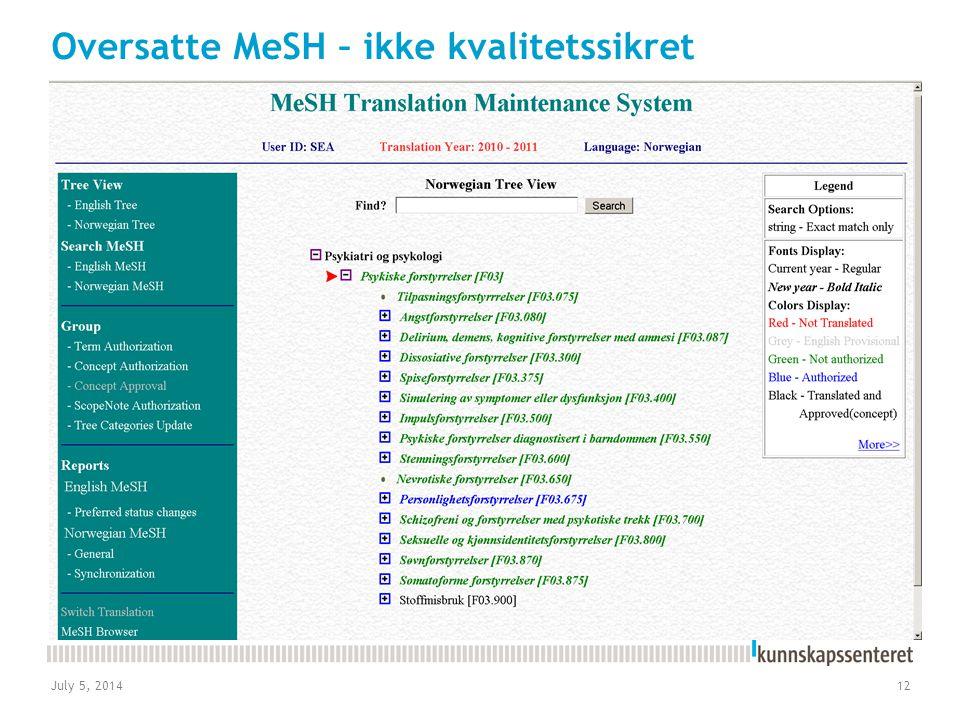 Oversatte MeSH – ikke kvalitetssikret