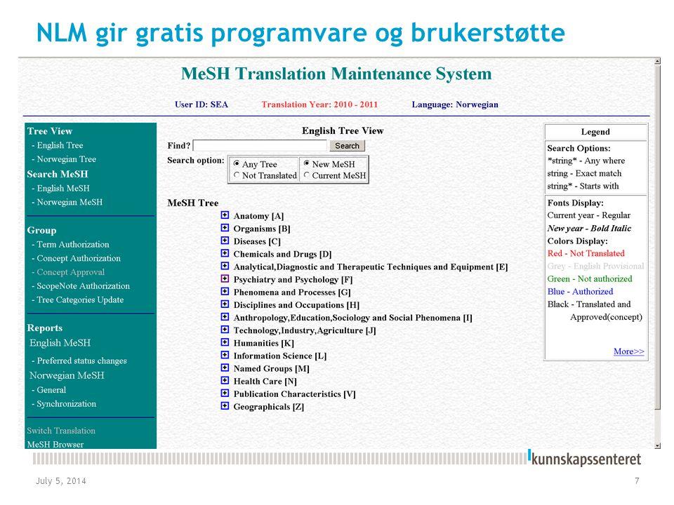 NLM gir gratis programvare og brukerstøtte
