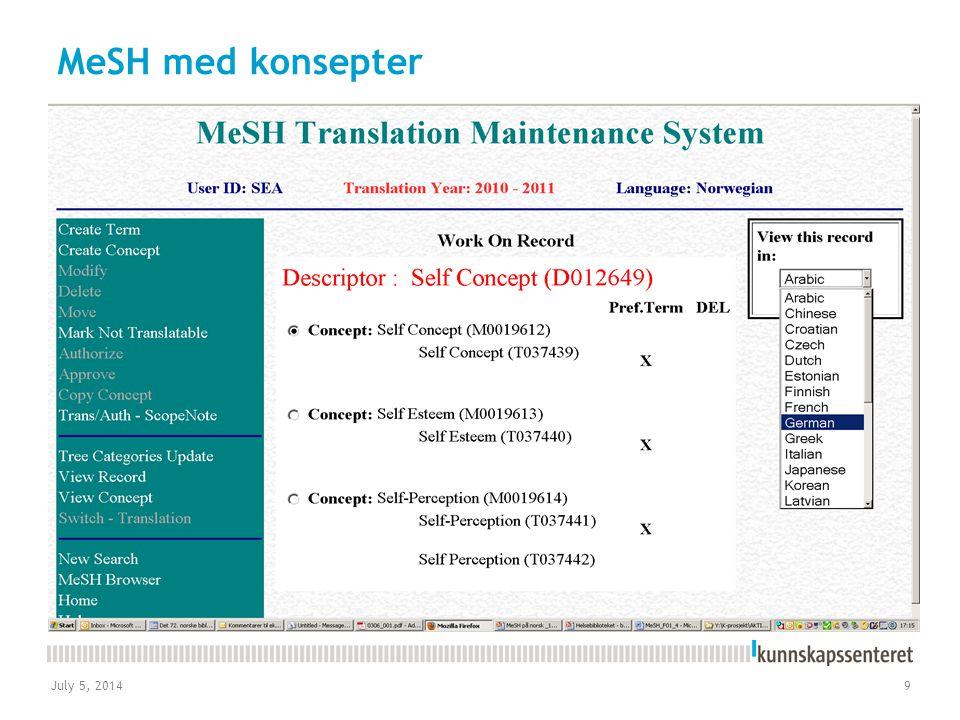 MeSH med konsepter April 4, 2017