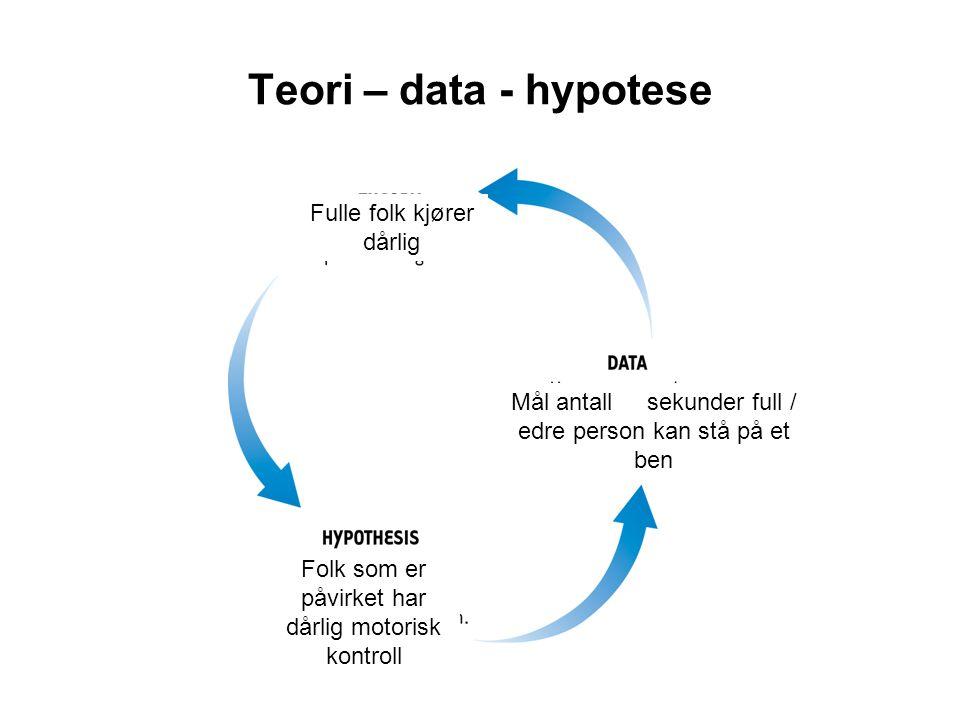 Teori – data - hypotese Fulle folk kjører dårlig