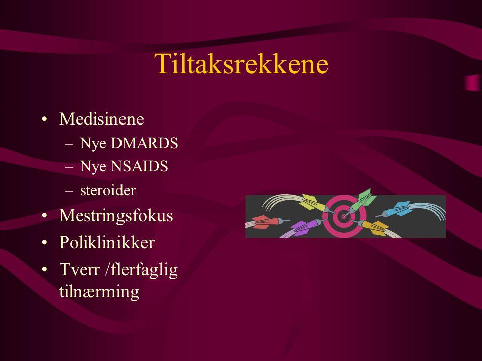 Tiltaksrekkene Medisinene Mestringsfokus Poliklinikker