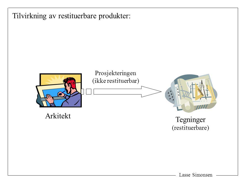 Tilvirkning av restituerbare produkter: